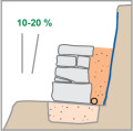 Verlegung Trockenmauer